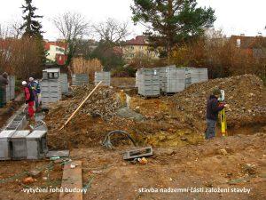 založení stavby rodinného domu stavba bednění